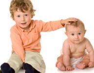 Révision du Soutien aux enfants